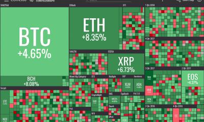 2018 crypto surge chart